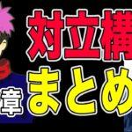 【新章】四つ巴!?対立構図まとめ【呪術廻戦考察】Jujutsu Kaisen