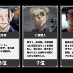 呪術廻戦 最強呪術師ランキングTOP10『ネタバレ有』