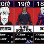 【呪術廻戦】海外の人気投票ランキングTOP25【海外の反応】