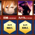 【呪術廻戦】アニメキャラクターの名字は全国で何人?【ランキング】