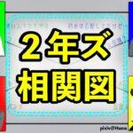 呪術廻戦2年ズ相関図|乙骨・狗巻・真希・パンダのか関係を徹底解説!