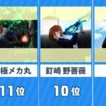 【呪術廻戦】最強呪術師ランキング【アニメ】