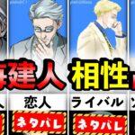 【呪術廻戦 七海建人】誕生日☆キャラクター相性占い