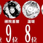 【呪術廻戦】最強 キャラ ランキング TOP10 | 呪術廻戦 アニメ 考察 伏線 比較 好き に オススメ 動画