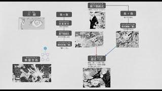 【呪術廻戦】五条悟 無下限術式 まとめ