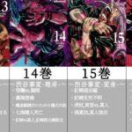 【呪術廻戦】1〜16巻まとめ