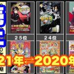 【比較】去年の上半期コミック売上ランキングTOP 25と2021年最新版を並べてみた